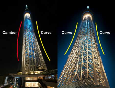 Camber (left), in which the center bulges slightly, and curve (right), in which the center is slightly indented, are used in the design of Tokyo Sky Tree. Consequently, the appearance seems to tilt mysteriously. ©NIKKEN SEKKEI LTD, ©TOKYO-SKYTREE