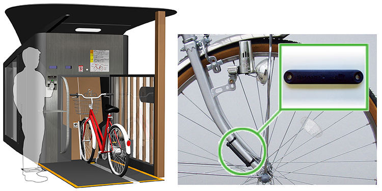 The operation to store or retrieve a bicycle is very easy. When the cyclist moves the bicycle with the installed IC tag close to the shutter doors, the sensor detects the IC tag and opens the doors. ©Giken Ltd.