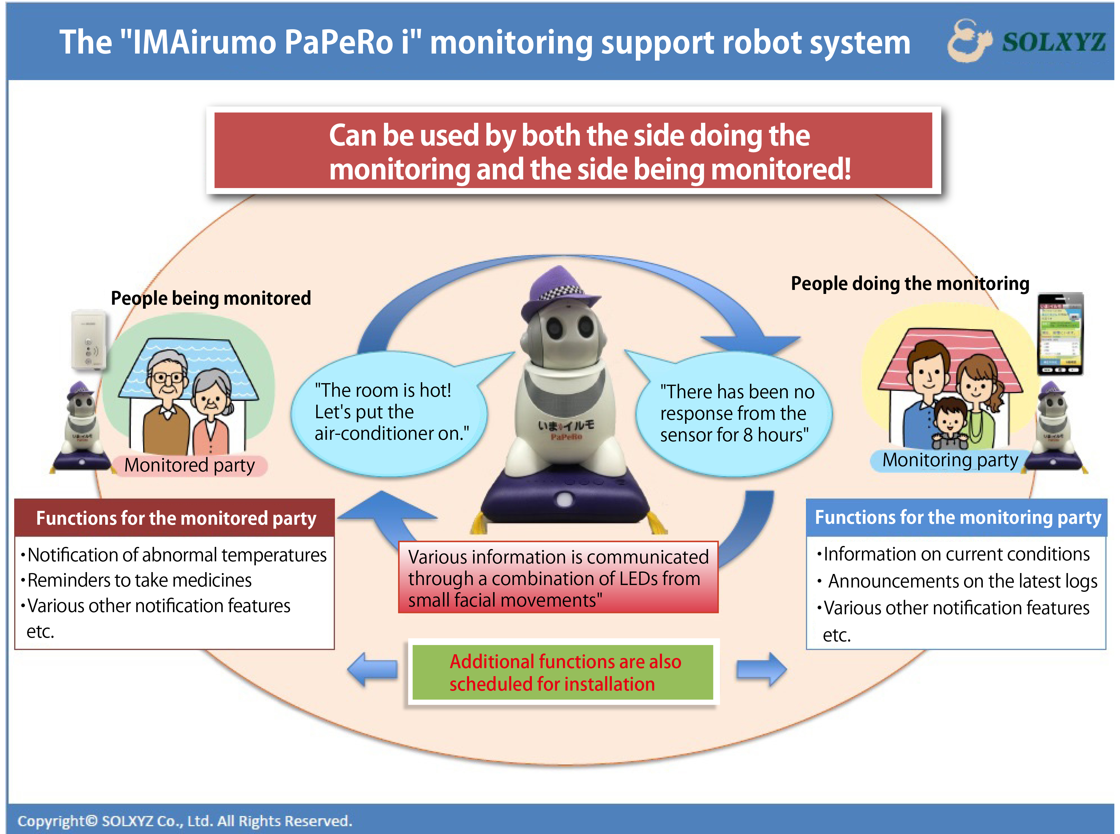 Japan's Monitoring Services – Peace of Mind for Senior